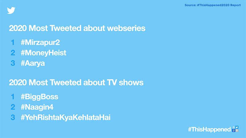 5 Takeaways From Twitter's Report On The Top Entertainment Tweets In India, Film Companion